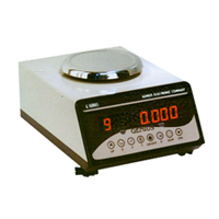 Bathroom Scale Manufacturers